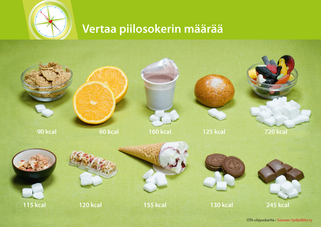 Lisätyn sokerin määriä ruoka-annoksissa
